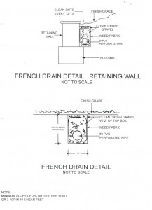 Diagram for a typical French Drain system, to provide adequate drainage for a retaining wall.