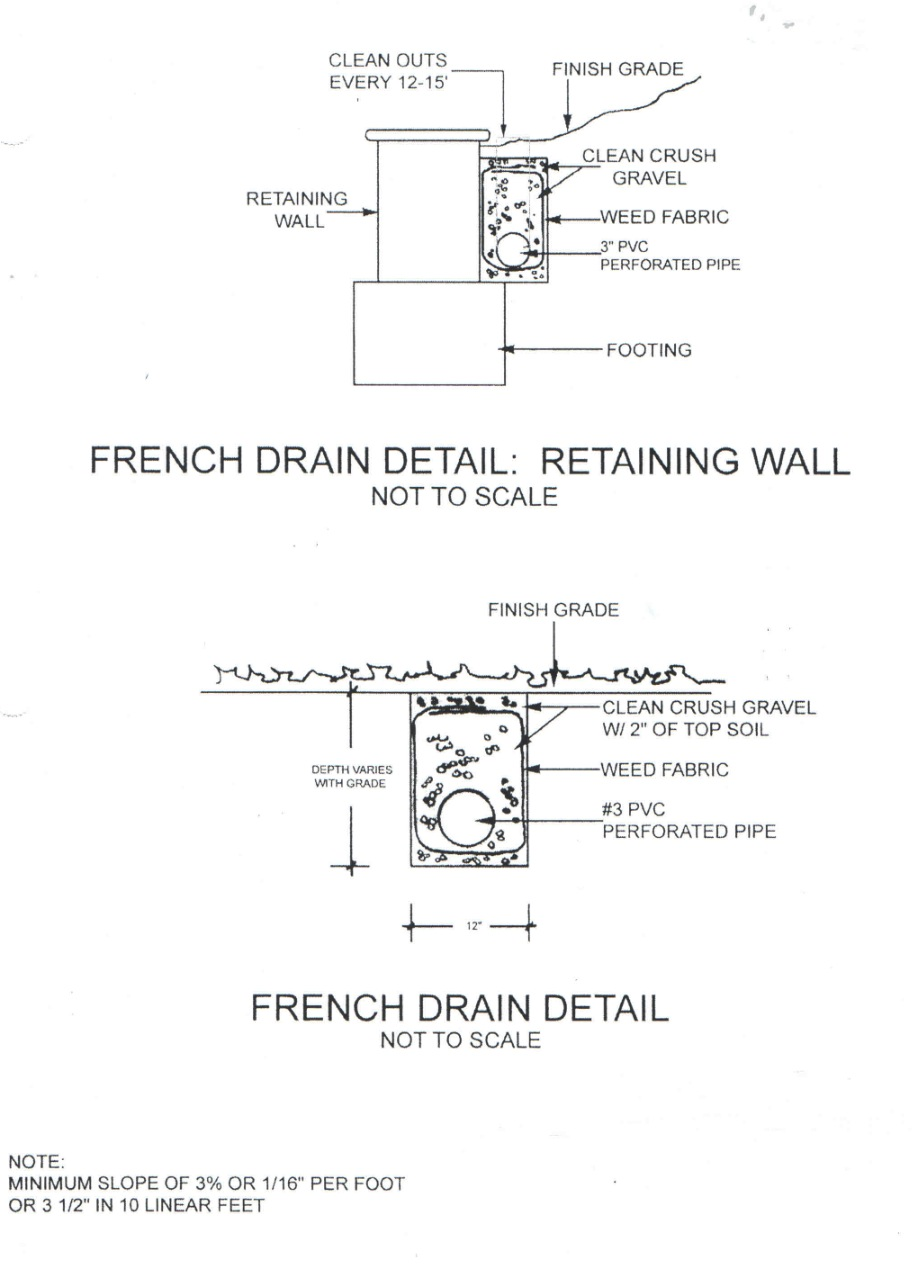 French Drain System Diagram Fuel Pump Relay Clarion Xma2 Wire Harness Waterproofing A Retaining Wall Jennifer Craven Landscape Designer Exterior Installation